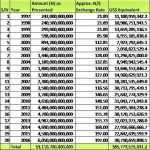 GEJ's Crude Oil Earnings And Other Made Up Figures