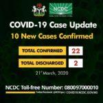 Nigeria Confirms 10 New Cases of Coronavirus