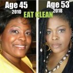 What Eating 'Clean' Could Do For You?